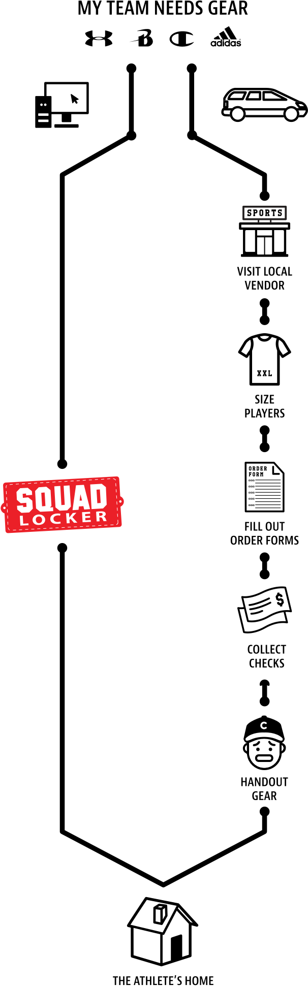 SquadLocker Create Your Own Custom Team Gear - Free sample invoice template marshalls online store